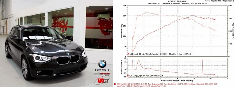 BMW-125i_ficha copia